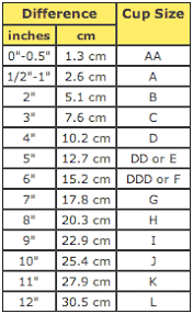New Directions Size Chart 36 Expert Actual Breast Size Chart