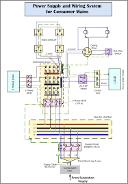 3 phase lighting wiring diagram 3 phase 3 wire delta \u2022 free wiring indian house electrical wiring diagram pdf at House Lights Wiring Diagram Color