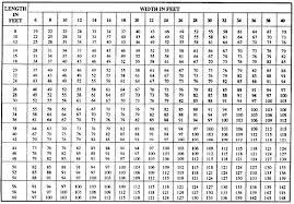 Cmu Block Coursing Chart 14 Curious Masonry Dimension Chart