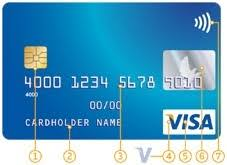 Number Card - The Is Located Credit Where