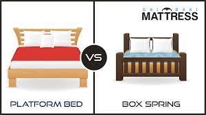 platform bed vs box spring. Unique Spring Platform_bed_vs_box_spring Throughout Platform Bed Vs Box Spring D