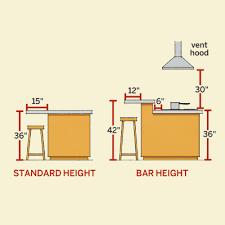 ... Modern Standard Kitchen Island Size Typical Kitchen Island Sizes ...