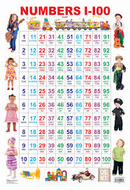 Buy Numbers 1 100 Book Online At Low Prices In India