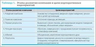 Купить диплом пту в украине цена  к северной окраине Таганрога если вы работаете в центре города так как ПМК довольно сильно удален диплом фармацевта купить цена авито от центра
