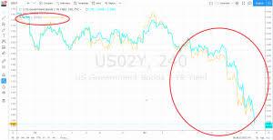 Compare Hub Mongoose Global Investor School