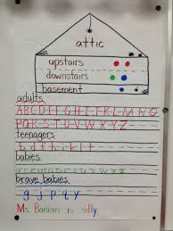 Capital Letter Anchor Chart My Kinder Antics Name Practice