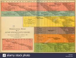 Chronological Chart Of Ancient African And Asiatic Kingdoms