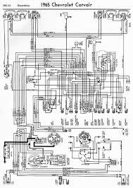 car wiring diagram page  wirings of 1965 chevrolet corvair greenbrier