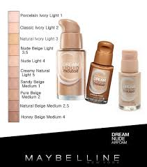 Maybelline Foundation Color Chart Yahoo Search Results