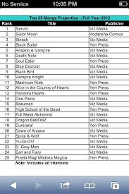 Manga Charts Manga Sales Chart Anime Amino