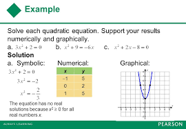 example solve each quadratic equation support your results numerically and graphically a b c solution a