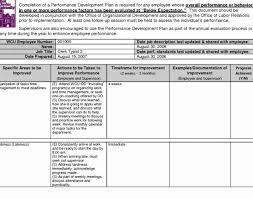 Employee Performance Template Employee Performance Evaluation Template Excel As Well As Employee