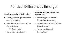Federalist V Democratic Republican Parties