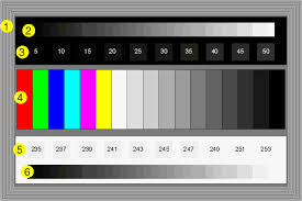Small Picture Color Calibration on the Cheap