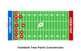 2 Point Conversion Chart Football 2 Point Conversion