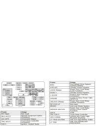 chevy equinox fuse box diagram 2010 Malibu Fuse Box Diagram 2010 Chevrolet Malibu Blower Fuse Location