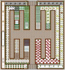 Small Picture Vegetable Garden Design Layout T To Decor