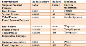 Latin 3rd Conjugation Chart Latin Conjugation Table Verb Conjugation Conjugation