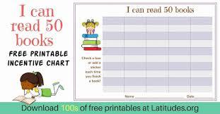 Reading Charts Archives Acn Latitudes