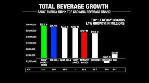 Caffeine Content In Energy Drinks Chart Jack Owocs Bang Energy Hits 1