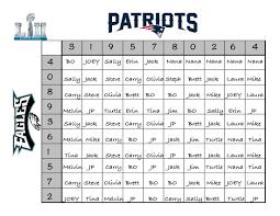 Super Bowl Ticket Price Chart An Easy Fun Way To Create A Super Bowl Betting Chart For