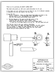 Wall Chart For South Bend 9 9a 9b 9c Metal Lathe 16 Speed V Belt Drive