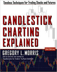 Amazon Com Candlestick Charting Explained Timeless