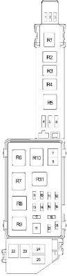 lexus 2001 fuse box diagram wiring diagrams best 1996 2001 lexus es 300 xv20 fuse box diagram fuse diagram lexus is 250