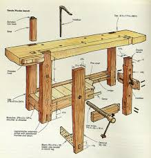 Ingenious Design Of The 18th Century Roubo Workbench Sees Modern Roubo Woodworking Bench