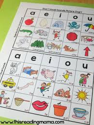 Short Vowel Sounds Picture Chart 1 Pg This Reading Mama