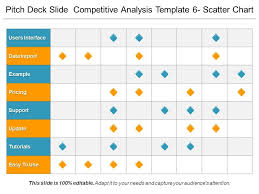 Pitch Deck Slide Competitive Analysis Template 6 Scatter