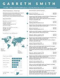 Original Resume Templates Word Sidemcicek Com