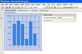 Asp Net Core Chart Control Microsoft Chart Controls For Asp Net