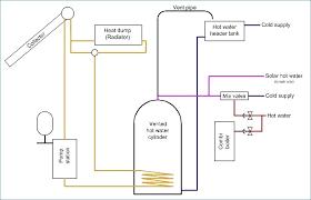 wiring diagram rheem hot water heater gas installation manual for Rheem AC Wiring Diagram at Rheem Wiring Diagram 22885 01 16
