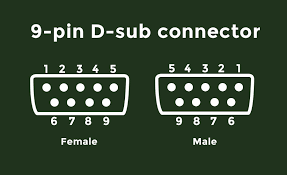 profibus cable connector and termination tips 9 pin d sub connector male and female