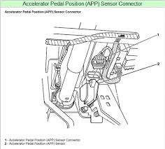 we need the location of the adjustable pedal position sensor