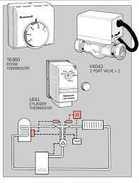 central boiler wiring diagram for thermostats central boiler central boiler wiring diagram for thermostats central heating cylinder thermostat wiring diagram wiring diagram