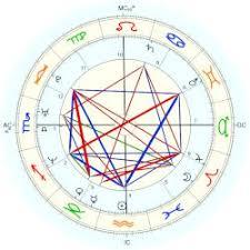 Jaya Bachchan Birth Chart Bachchan Abhishek Astro Databank