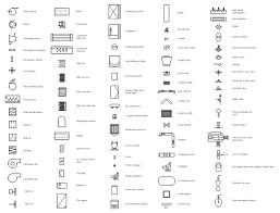 Hvac Drawing Symbols Chart Wiring Diagrams