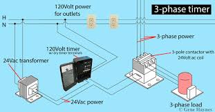 how to install phase timer et series timers and manuals 120v neutral to terminal 1 120v hot to terminal 2 contactor wires to terminals 3 and 4
