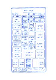 kia sorento fuse box diagram image kia sorrento lx 2003 fuse box block circuit breaker diagram on 2003 kia sorento fuse box