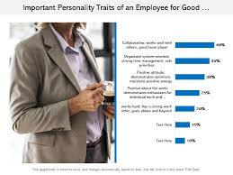 Good Work Traits Important Personality Traits Of An Employee For Good