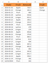 List Of Values How To Filter Rows By List Of Values In Excel