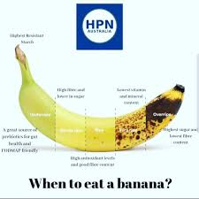 When To Eat A Banana Lifehacks
