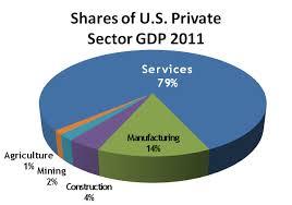 Expanding Trade Through Services Tradeology The Ita Blog