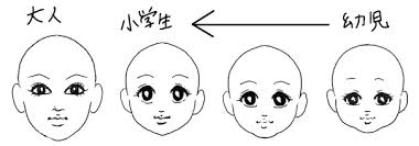 赤ちゃんや子供の描き方描くポイント大人との違い