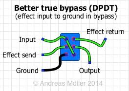true bypass wiring schemes stinkfoot se better true bypass