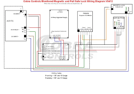 access control wiring diagram Control Relay Wiring Diagram relay wiring diagram for access control relay inspiring fan control relay wiring diagram