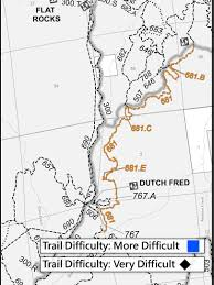 Trail 690 power line