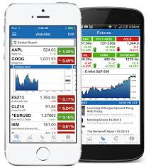 Forex Charting Application For Android